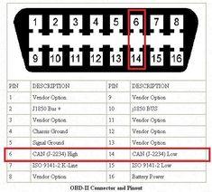 Obd2 To Usb Cable Wiring Diagram - Find Wiring Diagram •