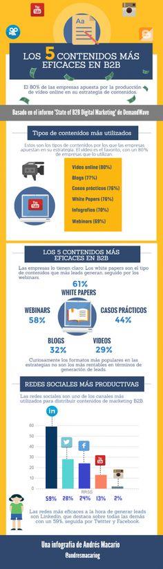 Contenidos web más eficaces #Infografía