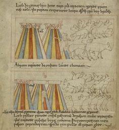 """Den engelske abbede Ælfric fra Eynsham (ca. 955- ca. 1010)'s """"the Old English Illustrated Hexateuch"""", Canterbury (British Library, MS, Cotton Claudius B. iv.) fra år 1000-1050 e.Kr. er en oldengelsk gengivelse af de første 6 bøger fra Det Gamle Testamente. Værket indeholder over 400 afbildninger i farver. Beretningen hér omhandler Lot og Abraham, jvf. 1. Mosebog 12, og deres teltlejr. Kilde: British Library"""
