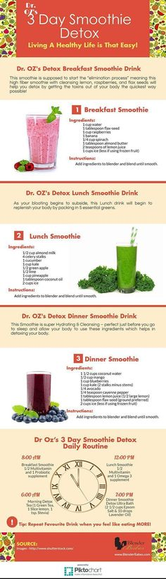 Dr Oz Smoothie Detox Recipes - a 3 Day Smoothie Cleanse with healthy smoothies for breakfast, lunch and dinner. Click for a printable one sheet #BodyDetoxRecipesWeightLoss