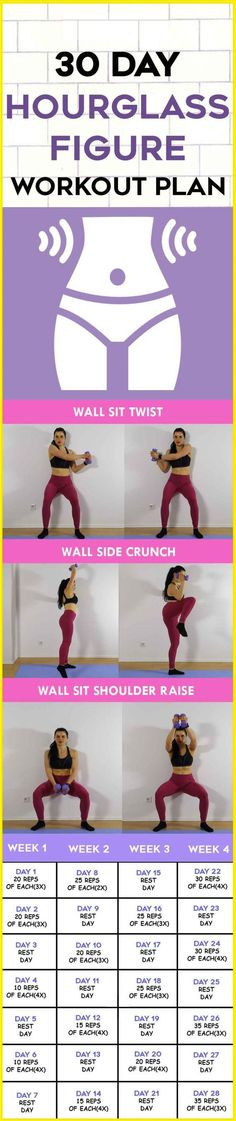 This 30 day hourglass figure challenge will be very different from any that you have done before. Why? It's going to use something that everyone has in their home. That my friend is a wall! Somehow…
