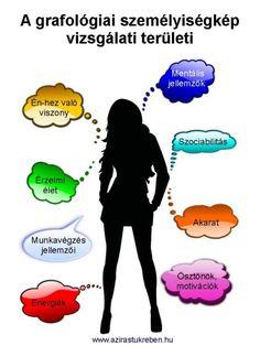 A grafológiai személyiségkép vizsgálati területei Montessori, High School, Van, Education, Comics, Life, Grammar School, Comic Book, Teaching