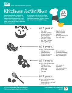 Have your child help out in the kitchen! Here are activities for ages 2-5 years old. #printables #cooking #parents #kids #preschool