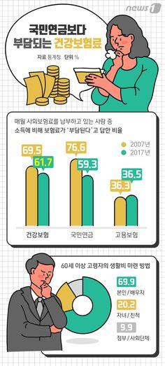 [그래픽뉴스] \ Information Visualization, Data Visualization, Graph Design, Web Design, Korea Design, Promotional Design, Information Design, Web Layout, Presentation Templates