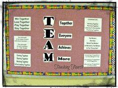 158 best bulletin board ideas images classroom decor classroom rh pinterest com