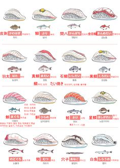 Herring Recipes, Cooking Tips, Cooking Recipes, Fishcakes, Shellfish Recipes, Garlic Salmon, Light Recipes, Korean Food, Food To Make