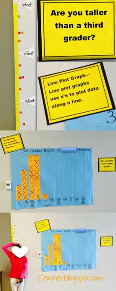Use student height to teach line plots with fractions.  Go to http://teacherblogspot.com/?p=3403 to read more.