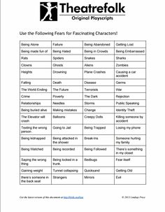 Theater folks Character Fear List for actors or Drama enthusiasts Drama Teacher, Drama Class, Acting Class, Acting Skills, Acting Tips, Acting Games, Drama Drama, Voice Acting, Drama Stage