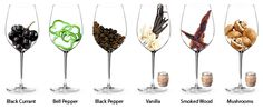 Simple Wine Guide - Cabernet Sauvignon