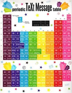 Periodic table of texts