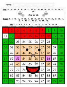 100 multiplication chart