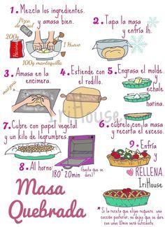 Food C, Diy Food, Lidl, Veggie Recipes, Sweet Recipes, Cartoon Recipe, Kids Meals, Easy Meals, Recipe Drawing
