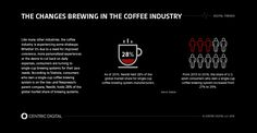 Nespresso pursued a digital transformation initiative that provided them with…