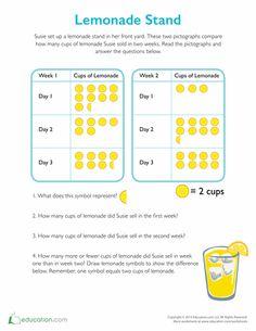 math worksheet : reading pictographs tomato fest!  worksheets tomatoes and reading : Pictograph Worksheets For Kindergarten
