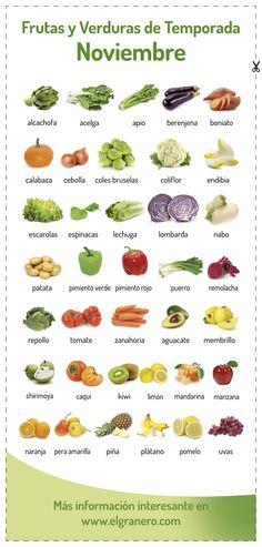 Frutas y verduras de temporada del mes de noviembre. ¡Conócelas! Así sabrás qué poner en la cesta de la compra.