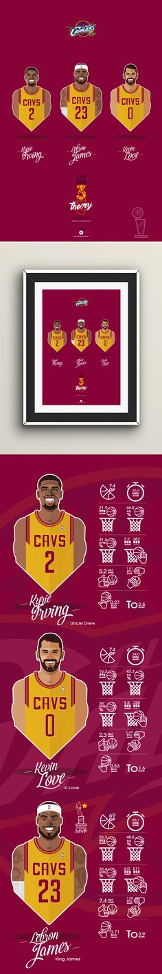 Big 3 / Eastern Conference / NBA on Behance