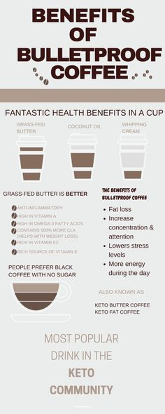 Benefits of the bulletproof coffee infographic