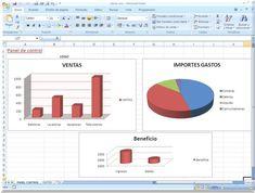 Conoce y practica estas acciones de Excel en contabilidad: Crear un Dashboard o panel de control