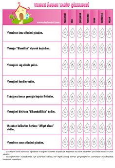 This Pin was discovered by Sem Values Education, Special Education, Alphabet Activities, Activities For Kids, Islam For Kids, Behaviour Chart, Toddler Preschool, Kids And Parenting, Ramadan