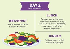 Cabbage Soup Diet Plan – Weight Loss Recipe And Their Benefits - Diet - Detox Fat Burning Soup, Fat Burning Detox Drinks, Lose Weight Fast Diet, Weight Loss Meals, Healthy Weight, Soup Diet Plan, Vegetable Lunch, Veggie Soup, Cabbage Soup Diet