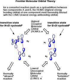 Organic Synthesis, High Energy