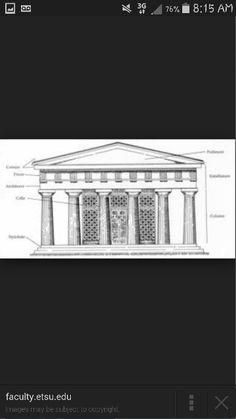 Building Greek, Louvre, Architecture, Building, Travel, Voyage, Buildings, Viajes, Traveling