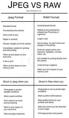 From JPEG to RAW: A Beginners Guide to Start Shooting in RAW - The Easy Way - Photography, Landscape photography, Photography tips Photography Settings, Dslr Photography Tips, Photography Cheat Sheets, Photography Lessons, Photography For Beginners, Photoshop Photography, Photography Tutorials, Digital Photography, Wedding Photography