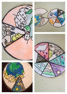 Rueda de la creación para niños. Creation wheel #craft for kids. #catequesis. www.evangelizacioncatolica.org