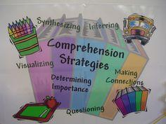 Week 3 Rubrics for Comprehension Strategies Comprehension Strategies, Reading Strategies, Reading Activities, Reading Skills, Guided Reading, Reading Comprehension, Preschool Activities, Student Teaching, Teaching Ideas