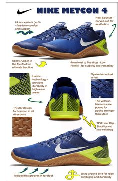 The Nike Metcon 4 is the best cross training shoe for WODs in 2018 Weight Training Shoes, Best Training Shoes, Cross Training Shoes, Nike Crossfit, Crossfit Shoes, Workout Shoes, Tennis Fashion, Metcon 3, Designer Shoes
