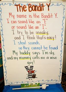 & another anchor chart on two syllable words the y sounds like an 'e' and one syllable word with y sound like 'i'