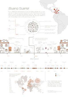 Jazmin Waltero - Diseño para sistemas de orientación e información
