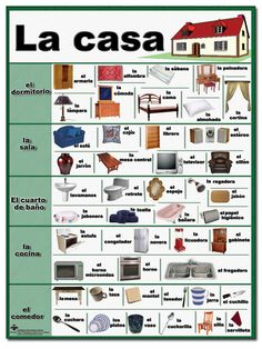 1000 images about casa on pinterest spanish vocabulary - Muebles en ingles ...