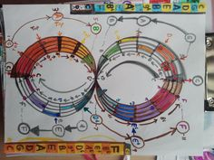 colors of light, music notes, music clef, and infinity shape Light Music, Infinity Symbol, Mirror Image, Music Notes, Surrealism, Shapes, Thoughts, Drawings, Colors