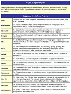Month Law Practice Cash Flow Budget Worksheet , budget template UK ...