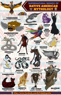 Creatures, Monsters and Supernatural Beings of Native American Mythology! #NativeAmericanMythology #Monsters #Infographic #NativeAmericanFolklore #Mythology #MrPsMythopedia