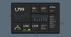 Erfolgskritische Kennzahlen in Echtzeit. Dashboard Tools, Kpi Dashboard, Dashboards, Sales People, Social Media, Business, Pioneers, Awesome, Goal