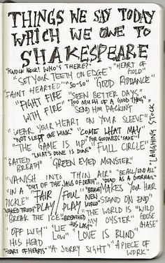 Phrases invented by Shakespeare