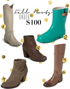 Urbanwalls Blog - Fall Boots ++ Under $100