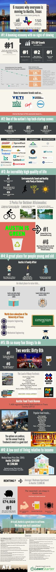 6 Reasons Why Everyone Is Moving To #Austin - Do you fancy an infographic? There are a lot of them online, but if you want your own please visit http://www.linfografico.com/prezzi/ Online girano molte infografiche, se ne vuoi realizzare una tutta tua visita http://www.linfografico.com/prezzi/