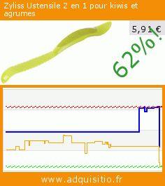 Zyliss Ustensile 2 en 1 pour kiwis et agrumes (Cuisine). Réduction de 62%! Prix actuel 5,91 €, l'ancien prix était de 15,63 €. https://www.adquisitio.fr/seb/zyliss-couteau-kiwi
