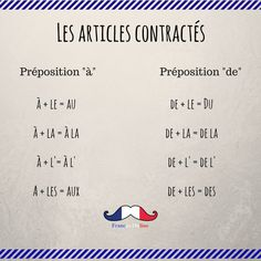 Learn French the Easy Way French Phrases, French Words, French Quotes, French Language Lessons, French Lessons, Spanish Lessons, Spanish Language, French Articles, French Flashcards