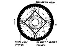 planetary gear reduction drive - Google Search