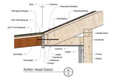 Patio Cover Plans - Build Your Patio Cover or Deck Cover Covered Patio Plans, Covered Patio Design, Covered Decks, Covered Pergola, Patio Roof, Pergola Patio, Diy Patio, Small Pergola, Modern Pergola
