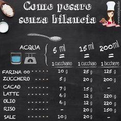 """""""Mi piace"""": 124, commenti: 1 - Le Ricette Di Misya  (@le_ricette_di_misya) su Instagram: """"Le mie utili guide di #cucina ☝ ecco risolto un dilemma comune #lericettedimisya #misya…"""""""
