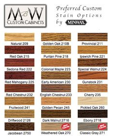I think many people struggle with choosing a stain color for hardwood floors. The most common material is red or white oak. If you g...