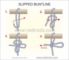 Slipped Buntline