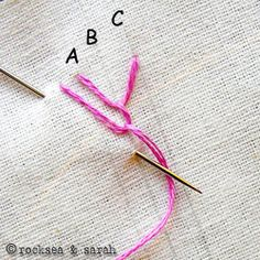 a website pictorial dictionary of hand embroidery stitches.