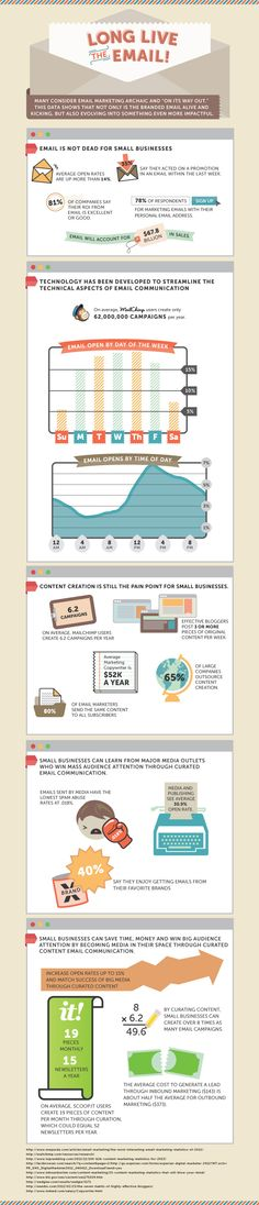 Long live the email #infografia #infographic #internet