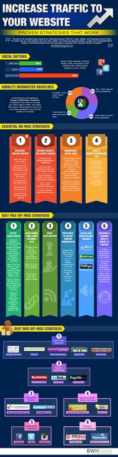 From BestWebHostingGeek This infographic gives suggestions on the best methods to increase traffic to your website.